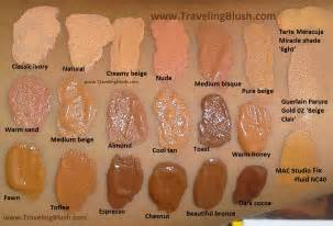 la colors concealer complete 18 shades swatched l a pro conceal high