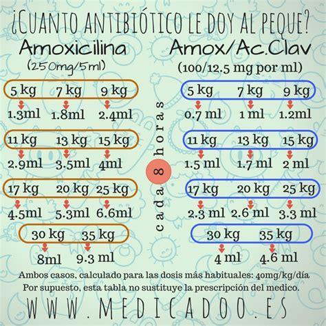 imagenes cristianas de buenos dias trackid sp 006 tomar amoxicilina 3 dias colchicine wikipedia the free