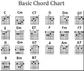 Free guitar chord charts and music true octave