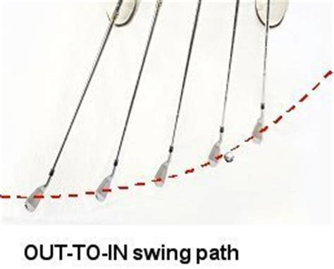in to out golf swing ball flight laws free online golf tips