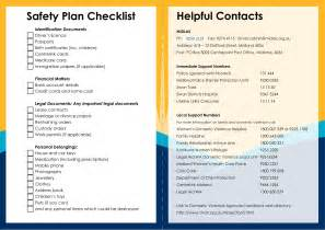 safety plan template cyberuse