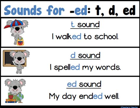 3 sounds of ed worksheet s take out sounds for ed t d ed