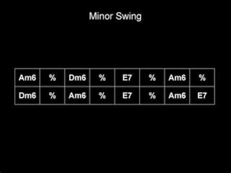 how to play minor swing gypsy jazz play along chord changes to minor swing youtube