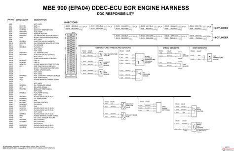 detroit series 60 ecm wiring diagram wiring diagrams