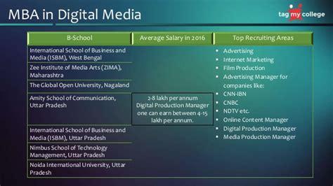 Mba In Digital Marketing Salary by Mba