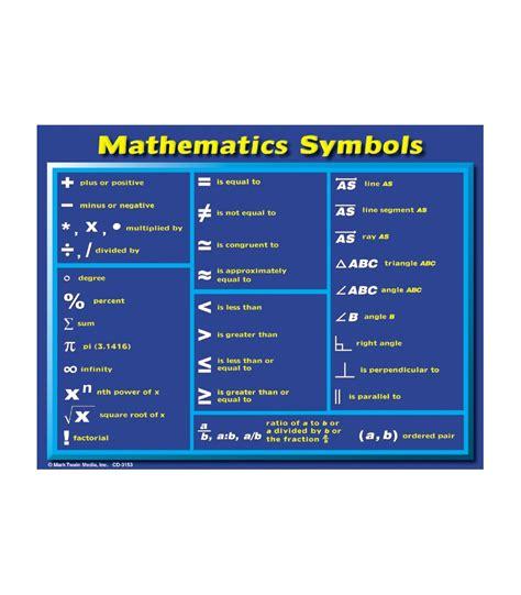 latex tutorial mathematical symbols latex math symbols cheat sheet equations is there an