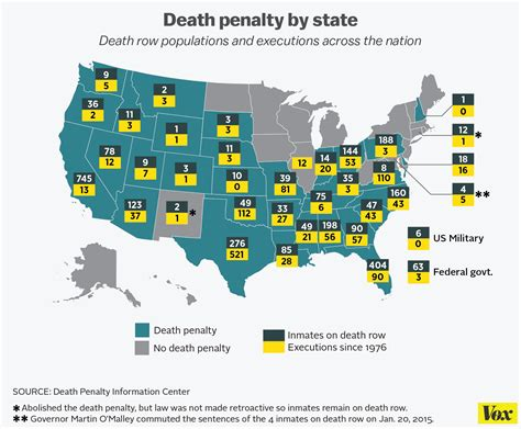 map of us states that the penalty pennsylvania governor temporarily suspends penalty vox
