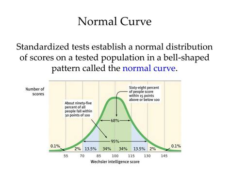 pattern distribution definition ppt principles of test construction powerpoint