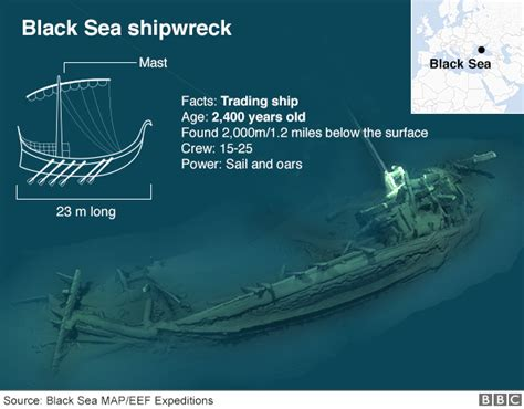 old boat found black sea oldest intact shipwreck ever discovered found in black sea