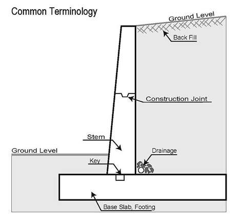Balok Kayu Geo Traffic Light file terminology jpg wikimedia commons