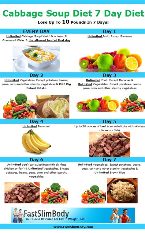 Cabbage Soup Detox Diet Plan Recipe by 3 Day Diet Vs Cabbage Soup Diet Dexgala