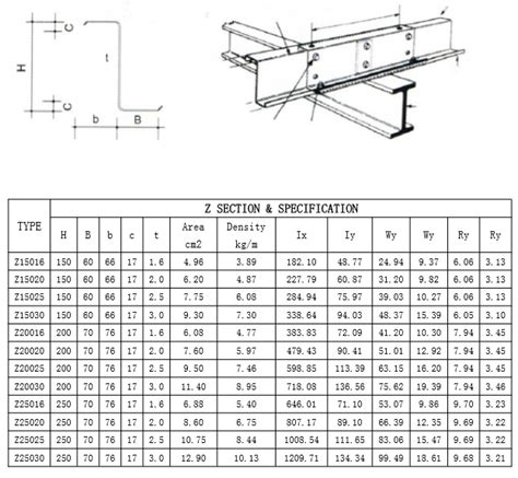steel section profiles z section galvanized steel profile view z section steel