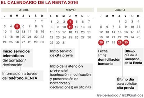 fechas declaracion de renta 2106 calendario y fechas clave de la declaraci 243 n de la renta 2016