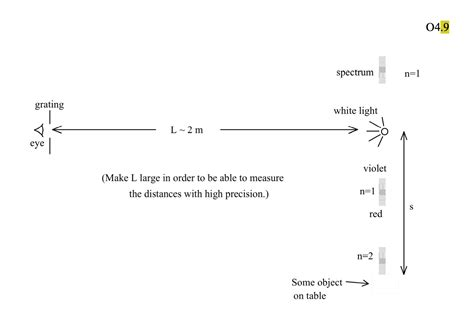 slit l diagram as in the diagram on p 04 9 a white light beam pa