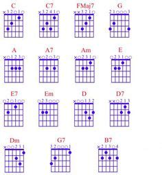strumming pattern tangled up in blue bm chord guitar finger position guitar chords helpful