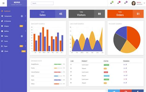 free bootstrap admin panel template ฟร html5 css3 bootstrap admin template สำหร บคนทำเว บ