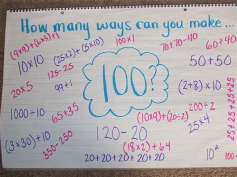 How many ways can you make 100 math fun on the hundredth day of