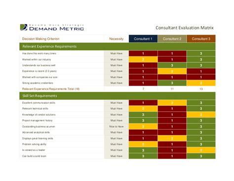 Consultant Evaluation Matrix Consultant Review Template