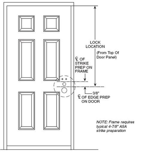 onity wiring diagram vingcard wiring diagram wiring