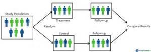 blind study advantages evidence based practice study designs prehospital