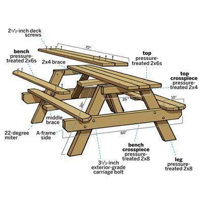 how to build a 8 ft picnic table how to build a picnic table with attached benches diy