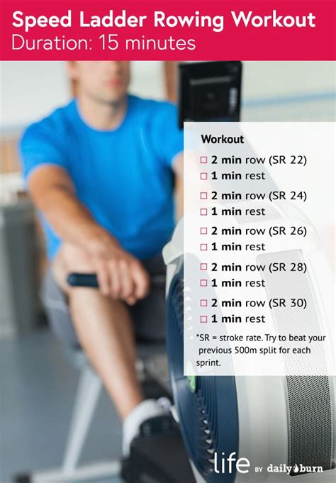 Weight Loss Exercise Rowing by 3 Rowing Workouts To Get Strong And Lean Rowing Workout