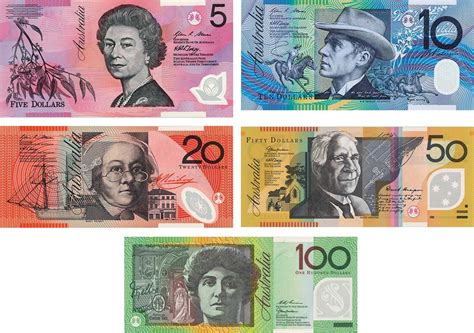currency aud australian dollar aud rate charts market index