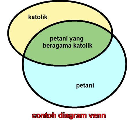 Sosiologi The Key Concepts Oleh d ke kata kunci halaman
