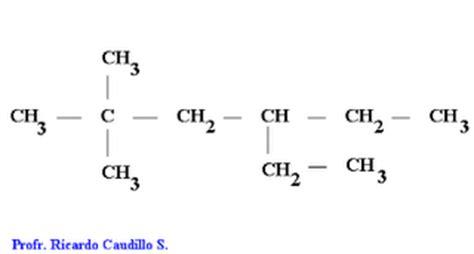 cadenas ramificadas nomenclatura qu 237 mica 2m el carbono