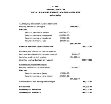 format cash flow metode langsung contoh laporan arus kas metode langsung lkit 2017