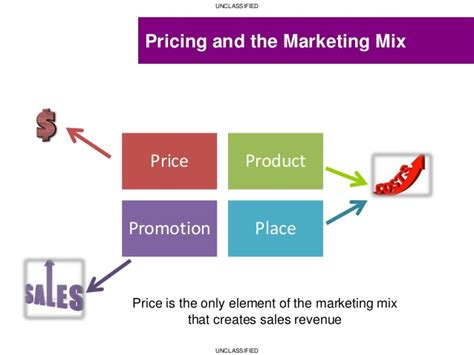 Pricing For Profit pricing for profit seminar