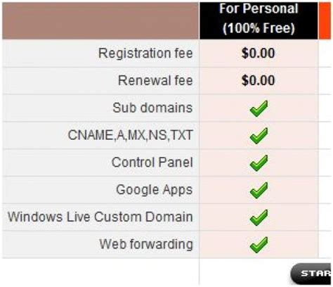 how to register a domain name to use with shopify and email using
