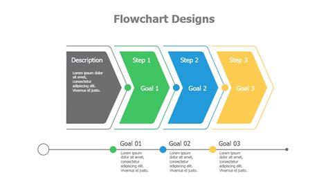 flow chart designer flowchart designs create a flowchart
