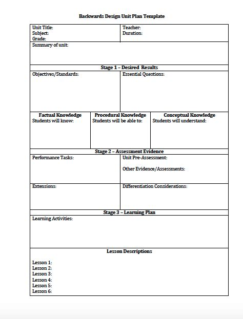 unit by design template the idea backpack unit plan and lesson plan templates for