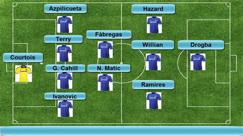 chelsea xi today chelsea 1 1 fc schalke chelsea starting 11 chions