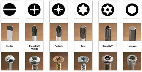 Hex Key Set by Destornillador De M 225 Quinas Y Herramientas