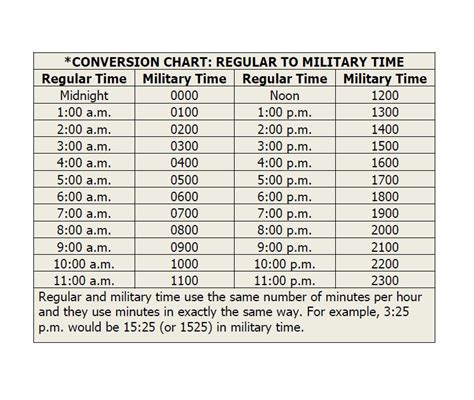 printable military time cheat sheet 24 hour clock cheat sheet pictures to pin on pinterest