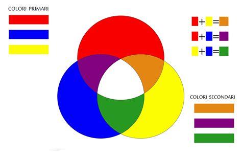 tavola colori primari e secondari i colori che uso nella tavolozza art