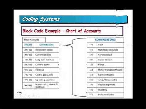 Eccounting Information Systems 1 accounting information systems lecture 1