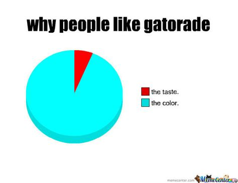 Gatorade Meme - why people like gatorade by karunam meme center