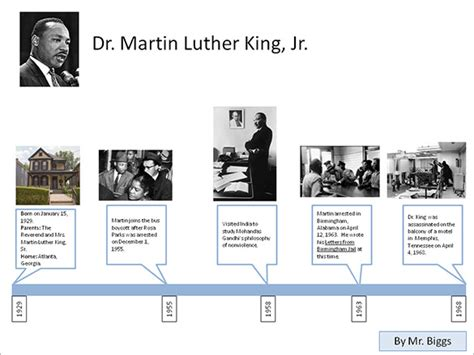 martin luther king biography for students 9 biography timeline templates free sle exle