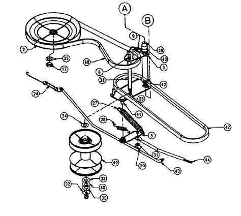 Tondeuse Electrique A Batterie 5693 pos bezeichnung