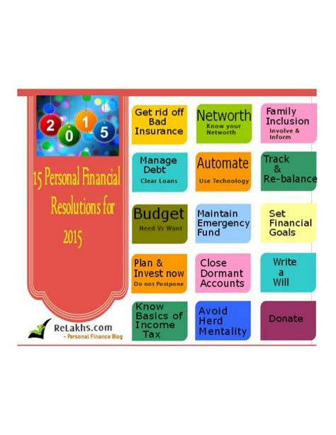 personal financial and social new year s resolutions for personal finance resolutions for new year 2015 visit www