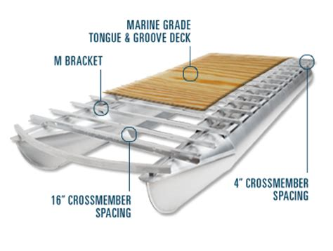 pontoon boat deck plans quality pontoon boat construction harris pontoons