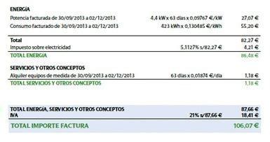 cuanto va a ser la minima a partir de marzo 2016 191 cu 225 nto va a subir mi recibo de la luz sindicato sap