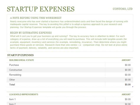 start up expenses vertola