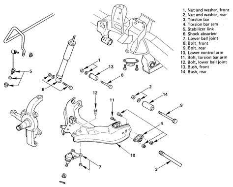 automotive wiring diagram creator automotive just