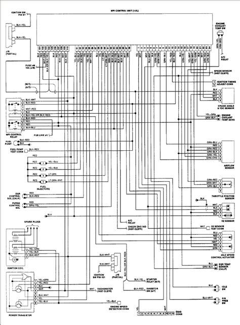2000 mitsubishi mirage wiring diagram efcaviation