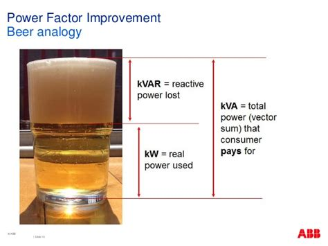 power factor correction analogy 28 images how to