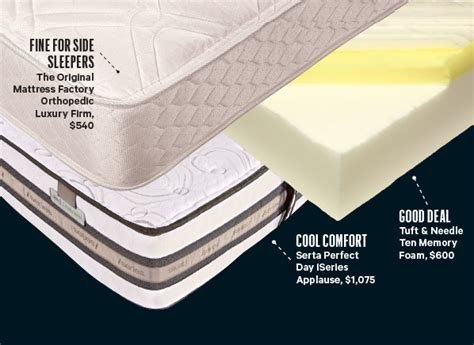Consumer Report On Mattresses by The Myth Of The 5 000 Mattress Mattress Reviews
